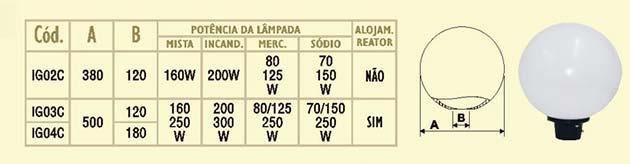 Globo Esférico para Poste